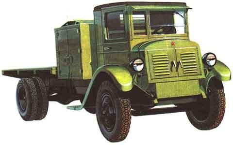 Электромобили СССР