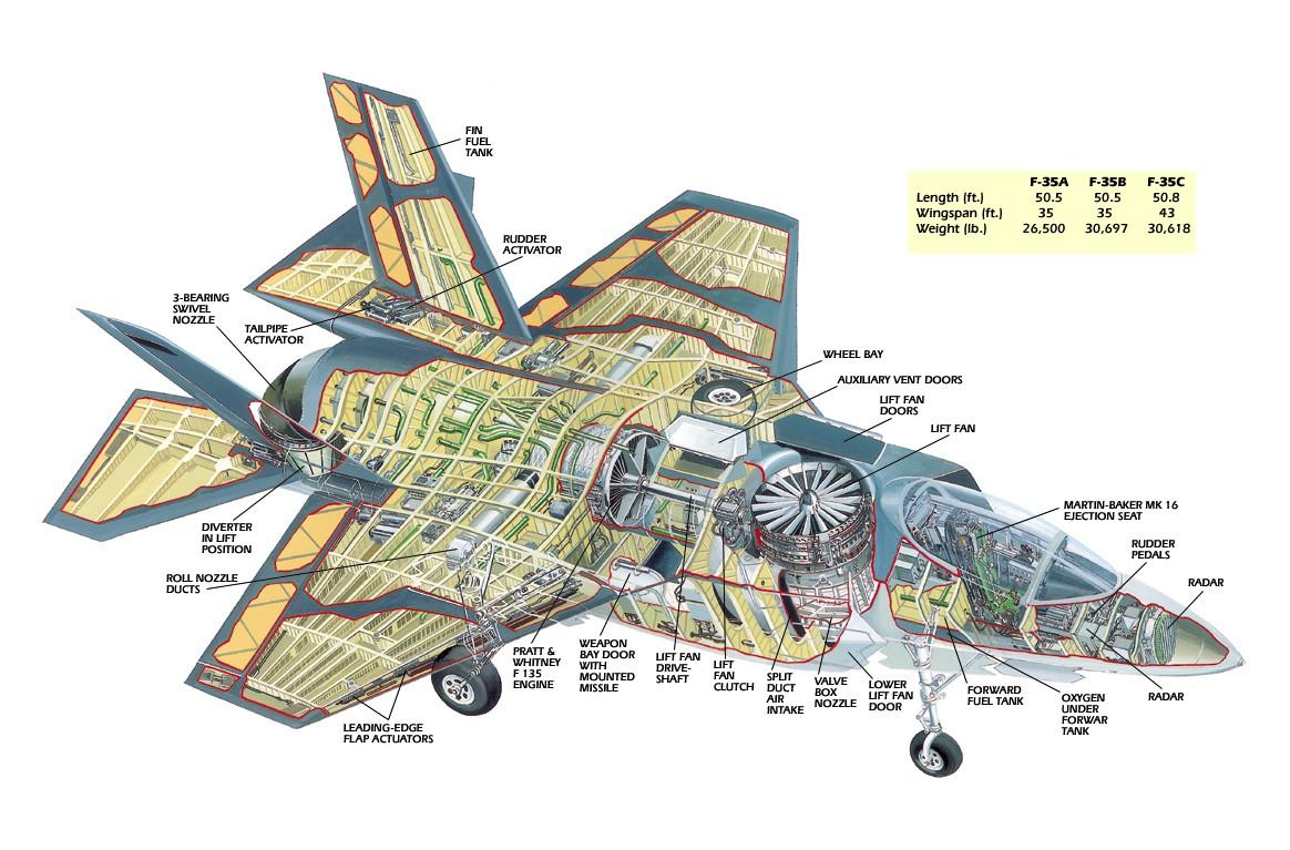 схема F-35