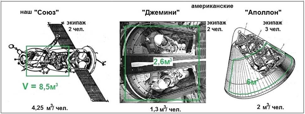 http://infoglaz.ru/wp-content/uploads/image011.jpg