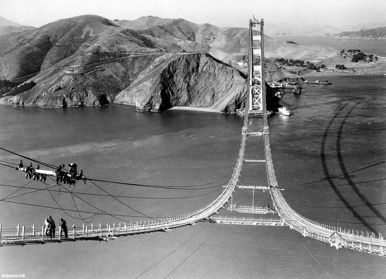 27 мая 1937 года мост золотые ворота