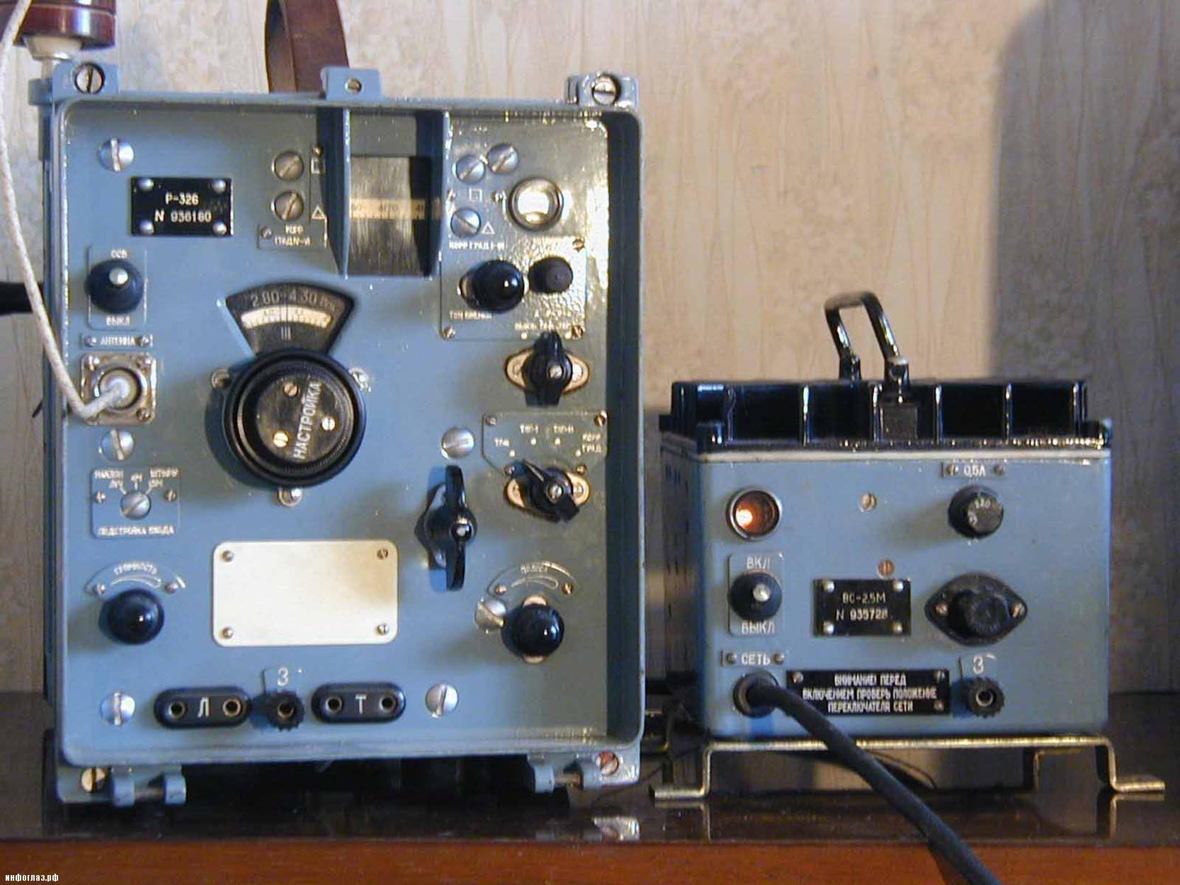 схема приемника для прслушивания радиохулиганов