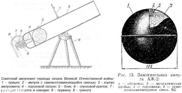 Чертеж серийного 125 мм ампуломета