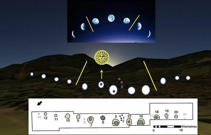 1. Календарь из Уоррен Филда астрономия, история, невероятное, предки, факты