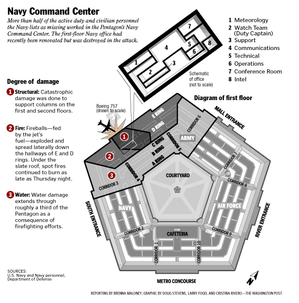 атака здания Пентагона,